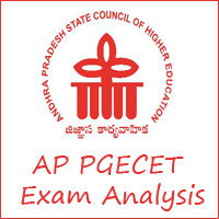AP PGECET Exam Analysis